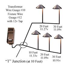 how to install low voltage landscape lighting gardening&landscaping wiring low voltage outdoor lights diagram at Low Voltage Landscape Lighting Wiring Diagram