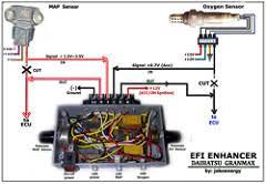 wiring diagram daihatsu granmax joko priyono flickr House AC Wiring Diagram wiring diagram daihatsu granmax by joko energy