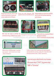127 220vac 3 phase 5 wire 15kw output wind turbine power inverter 127 220vac 3 phase 5 wire 15kw output wind turbine power inverter