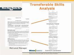 20 Transferable Skills Resume