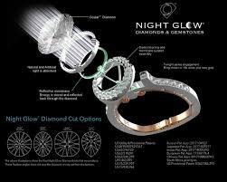 It Works Diamond How The Worlds Only Glow In The Dark Diamond Works