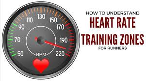 Cardio Training Zone Chart Heart Rate Training Zones For Runners