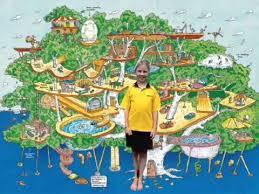 The 52Story Treehouse  KIDsize Living Sydney City13 Storey Treehouse Play