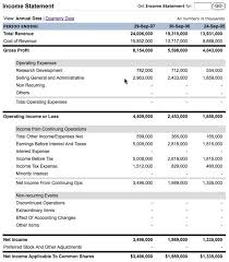 balance sheet vs income statement investing for beginners analyzing financial statements debit