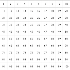 300 Number Chart 6 Best Images Of 201 300 Number Chart