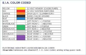 pioneer deh 1100mp wiring diagram kanvamath org pioneer deh 3200ub wiring diagram at Pioneer Deh 3300ub Wiring Diagram