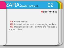 business strategy zara zara swot analysis