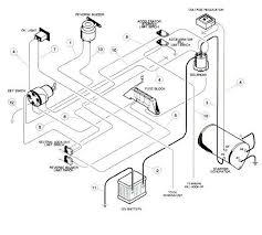ezgo golf cart wiring diagram gas wiring diagram golf cart wiring diagram club car at Ezgo Golf Cart 36 Volt Wiring Diagram
