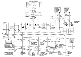 wiring diagram for chevy silverado the wiring diagram 02 chevy silverado dash wiring diagram 02 printable wiring wiring diagram