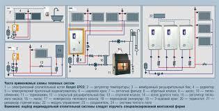 Проектирование внутриплощадочных сетей по электроснабжению А Подрядчик принимает на себя выполнение работ на проектирование надскваженного павильона и внутриплощадочных сетей водоснабжения и электроснабжения