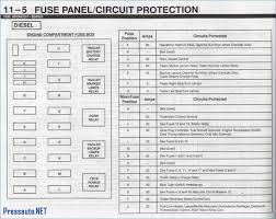 ford excursion fuse diagram fixya wire center \u2022 Lifan 125Cc Wiring-Diagram at Wiring Diagram 2006 Expedition Engine Bay