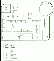 ford e fuse panel diagram automotive wiring diagrams ford e fuse panel diagram 2007 07 14 191855 fuse box 96 e150 dash 1