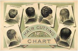 Barber Hairstyles Chart Barber Chart Hair Chart Print Cutting Chart Hair Barber Barber Cutting Hair Chart Cutting Chart Hair Pompadour Commodore Military