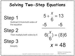 two step equations reteach geogebra