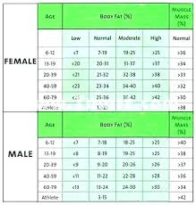 Bone Mass Percentage Chart Microbicides2012 Org
