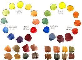 Review Sennelier 12 Half Pan Watercolour Set Parka Blogs