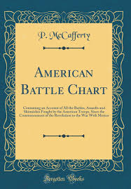 Battle Chart American Battle Chart Containing An Account Of All The