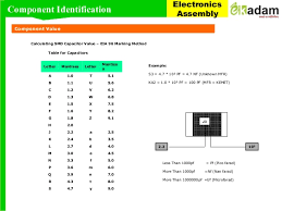 Smd Capacitor Size Chart Pth And Smt Component Identification And Understanding