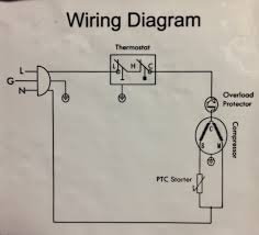 refrigerator thermostat wiring diagram refrigerator wiring description image b below you can see the wall black plug wire live black and neutral white and ground green coming up from the bottom of the image to