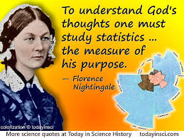 Florence Nightingale Quotes Magnificent Florence Nightingale Quotes 48 Science Quotes Dictionary Of