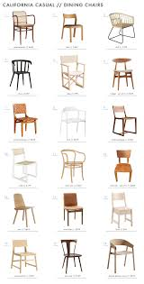 henderson furniture stores. Delighful Henderson U0027Effortless Expensiveu0027 Style Roundup Dining Chairs U0027 With Henderson Furniture Stores