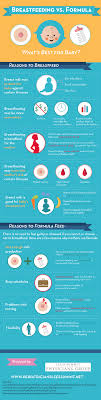 Breastfeeding Vs Formula Whats Best For Baby Visual Ly