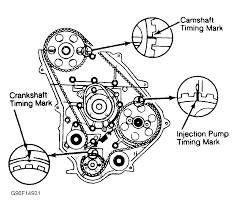 1987 toyota pickup serpentine belt routing and timing belt diagrams rh 2carpros 1988 toyota 22re vacuum diagram 1990 toyota pickup 22re engine wiring