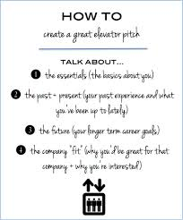 how to create an elevator pitch