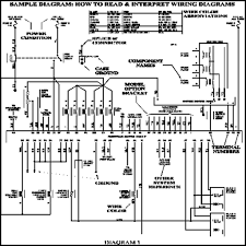 Colorful isuzu rodeo wiring diagram ornament wiring standart