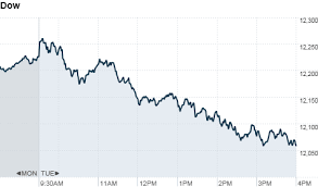 Market Report Mar 1 2011 Cnnmoney Com
