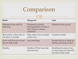 Butter To Shortening Conversion Chart Butter Margarine And Lard Comparison