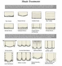 roman shades styles. Contemporary Roman Romanstylesresized600 Intended Roman Shades Styles