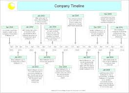 Blank Timeline Template Extraordinary Blank Timeline Template 44 Events Evolution World History Template