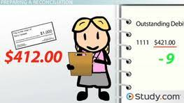 Sales Tax: Definition, Types, Purpose & Examples - Video & Lesson ...