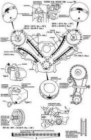 similiar ford expedition motor diagram keywords ford expedition engine diagram likewise ford expedition 5 4 engine