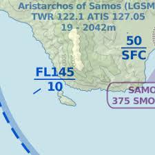 Lgsm Samos