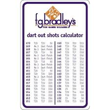 Out Chart Darts F G Bradleys Dart Accessories F G Bradleys Out