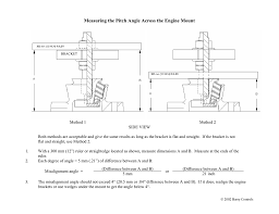 Barry Engine Mount Application Chart Measuring The Pitch Angle Across The Engine Mount