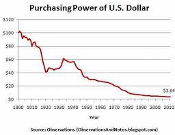 Dollar Value Historical Euro Dollar Exchange Rate Eur Usd