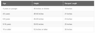 Youth Tennis Racket Size Chart How To Select The Right Size Kids Tennis Racquet For Your Child