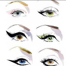 Eyeliner Chart Eyeliner Drawing At Getdrawings Com Free For Personal Use