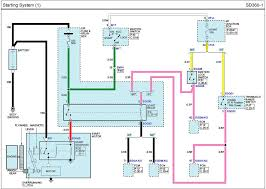 hyundai imax wiring diagram hyundai wiring diagrams online the following diagram