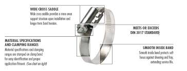 Ideal Tridon Hose Clamp Size Chart Wormgear Clamps
