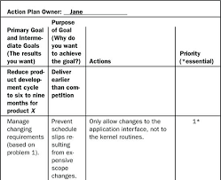 Appendix C Action Plan Example Project Work Sample Excel – Template ...