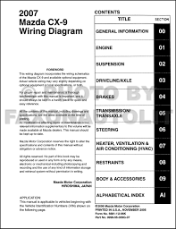 2007 mazda cx9 fuse diagram 2007 database wiring diagram images 2007 mazda cx 9 wiring diagram manual original