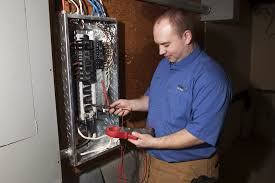 electrical home inspections in london ontario finan home service Hard Wiring Compliance unfortunately, the insurance companies have learned the hard way that this can lead to many insurance claims and have therefore decided that a detailed Hardwired to Self Destruct