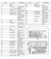 99 Jeep Grand Cherokee Windows Fuse Box Jeep Cherokee Fuse Box Diagram