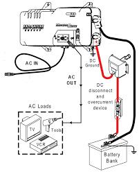magnum inverter wiring diagram magnum image wiring magnum mms1012g inverter charger on magnum inverter wiring diagram