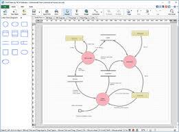 Free Online Flow Chart Generator Chart Builder Free Online Diagram Software And Flowchart