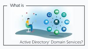 What Is Active Directory Domain Services Jumpcloud Video